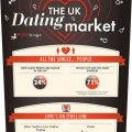 posh bingo uk dating market