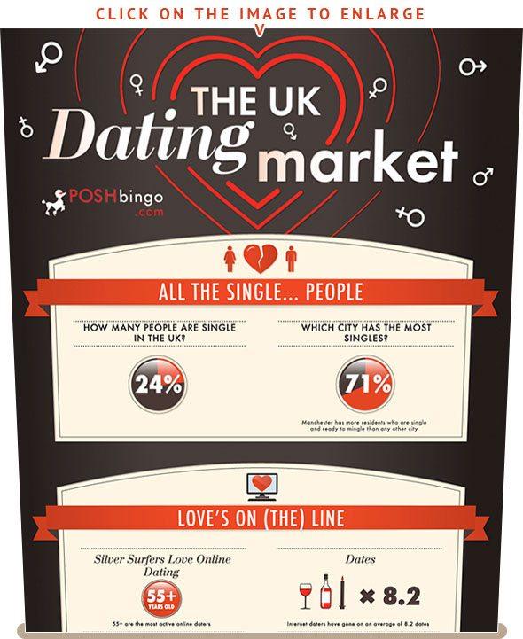 Posh dating site UK