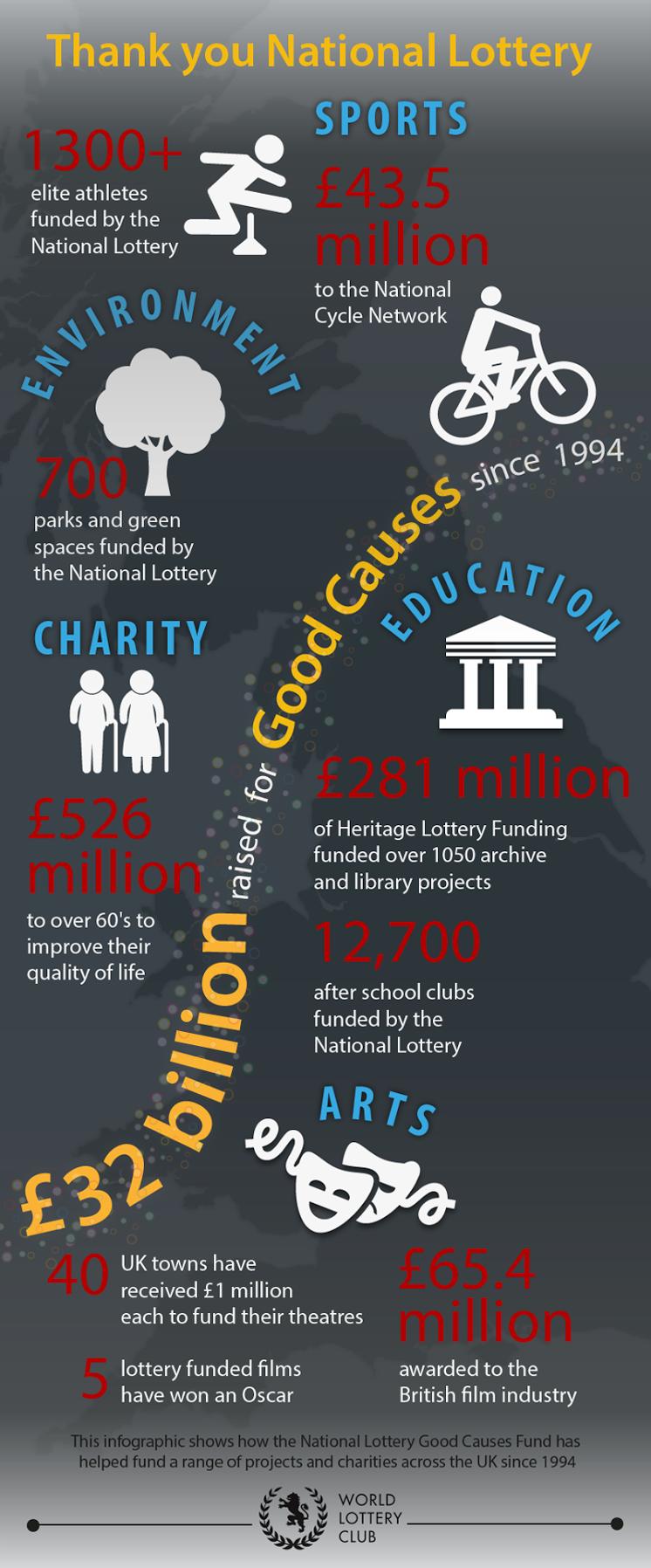 WLC_New_Infographic