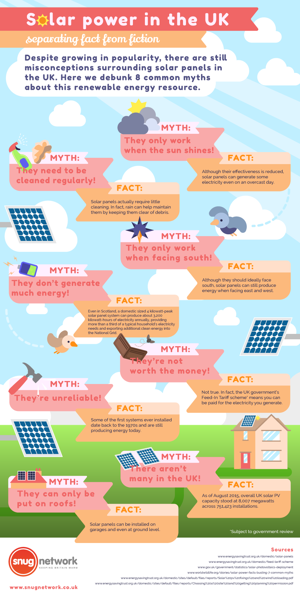 Interesting facts on solar power in the uk confessions of for Solar panels information for kids