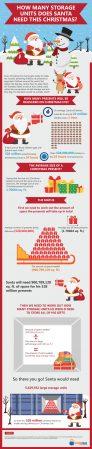 Storebox Santa Infographic