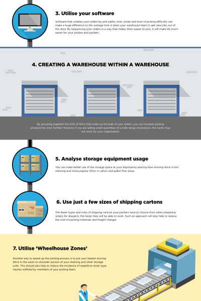 10 ways to make your warehouse more efficient