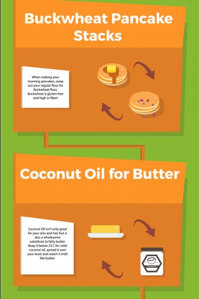 Best Food swaps Infographic