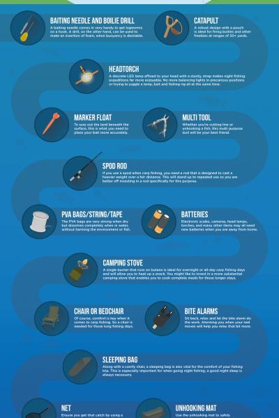 Carp Fishing 15 Essential Items