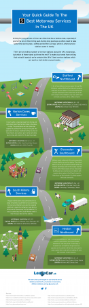 Motorway Services Guide Infographic LeaseCar 1
